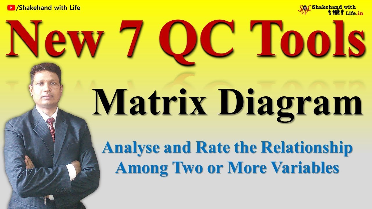 Matrix Diagram | Analyse and Rate the Relationship Between Two or More Variables | New 7 QC Tool #4