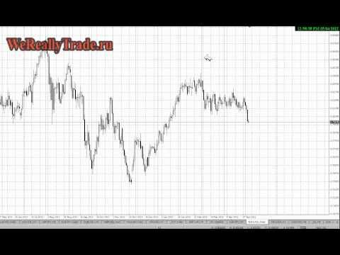 Аналитический обзор Форекс и Фондового рынка на 4.05.2012
