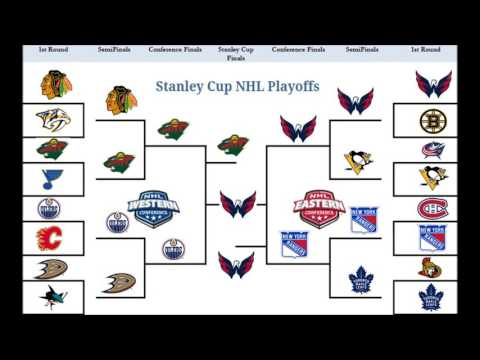 NHL Playoff Format Explained