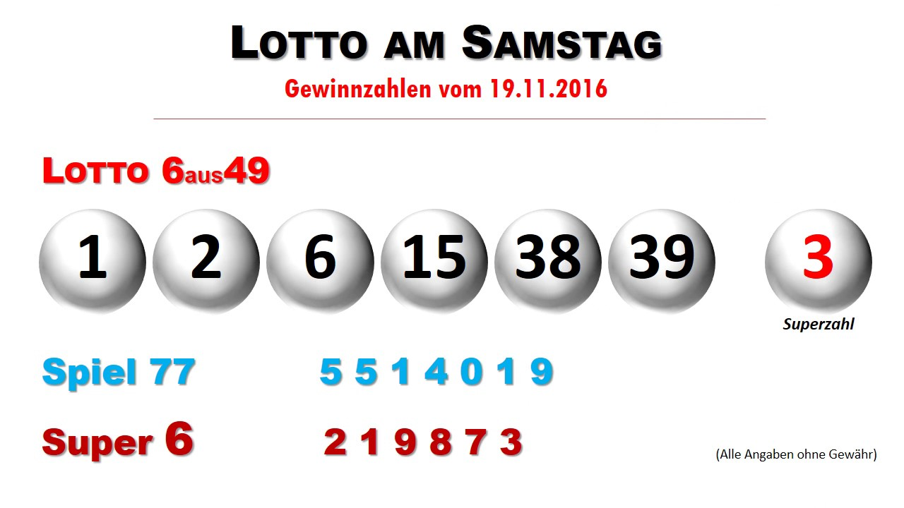 Lottozahlen Samstag 5.10 19