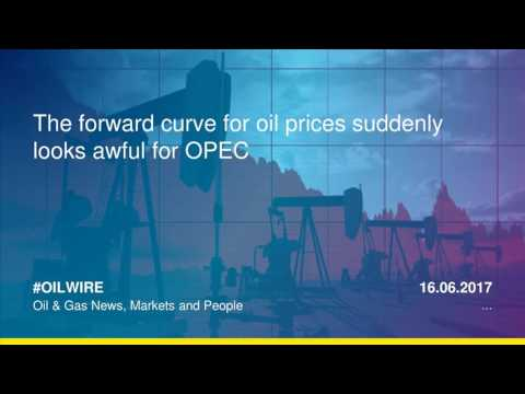 The forward curve for oil prices suddenly looks awful for OPEC