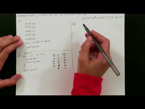 تحليل تعقيد الخوارزميات Algorithm Complexity Analysis- Big O notation
