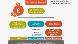 University of Kent   USS proposed pension changes