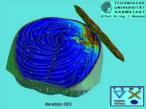 Mobile Phone Radiation Shield, Cordless Phones Dangerous Dangers