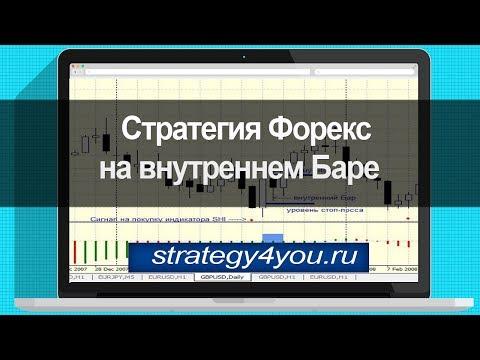 Стратегия форекс на внутреннем Баре