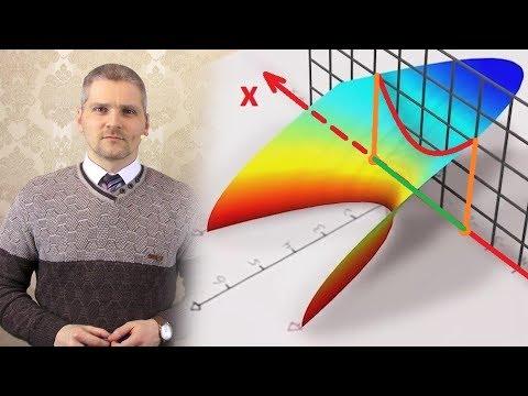 ДУРКОзательства в математике: комплексные числа реальны!