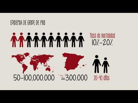 La gripe española: la mayor pandemia de la historia moderna