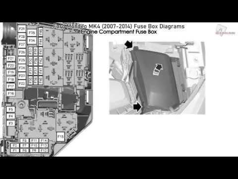 Ford Mondeo Mk4 2007 2014 Fuse Box Diagrams Youtube