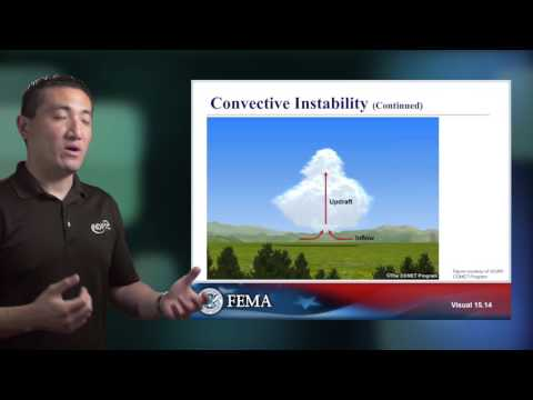 E0684 Fundamentals of Hazardous Weather