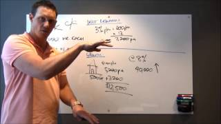 Pay off debt vs buy an investment property – Property WOD |Ep. 214|