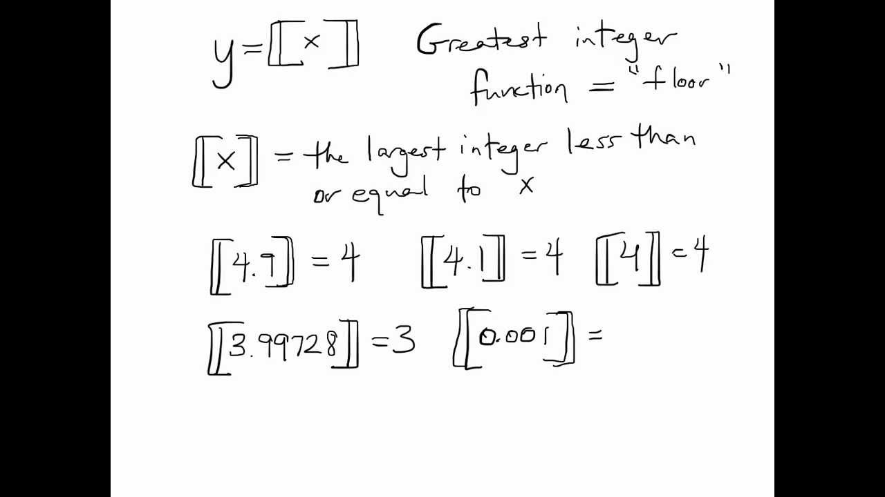 worksheet Greatest Integer Function Worksheet graphing calculator online greatest integer function 1 4 graphs of youtube