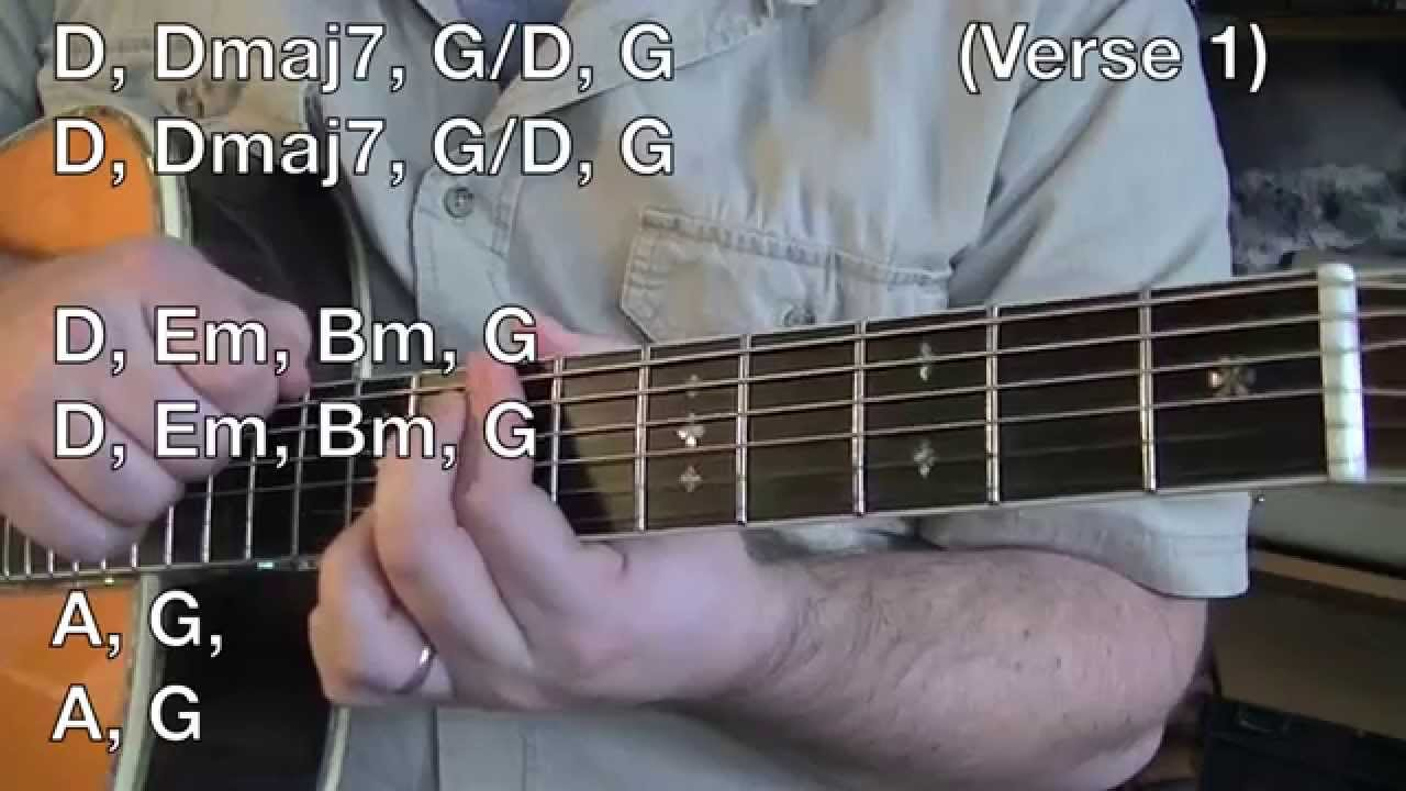 1234 By Feist Guitar Lesson Youtube