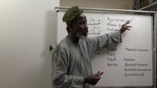 Let's Speak Arabic Unit One, Lesson Fifteen