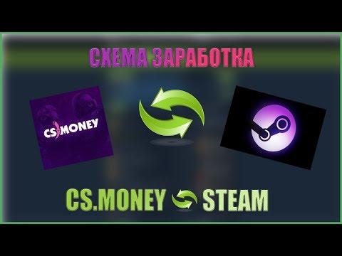 Схема Csmoney-steam. Флоат в Csgo. Перепродажа Float в Steam на торговой площадке 2019