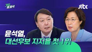 윤석열, 이낙연·이재명 제치고 차기 대선주자 지지율 1위 / JTBC 310중계석