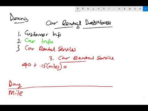 Car Rental Services Database 1