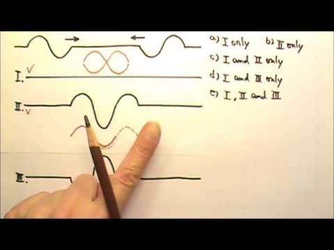 AP Physics 1: Waves 15: Multiple Choice Questions