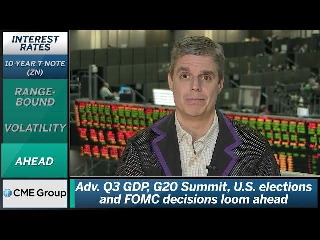 October 19 Bonds Commentary: Todd Colvin