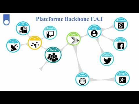 FAI internet Djibouti Telecom