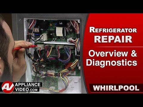 Whirlpool  Refrigerator - Overview & Diagnostics - Error codes - Self troubleshooting