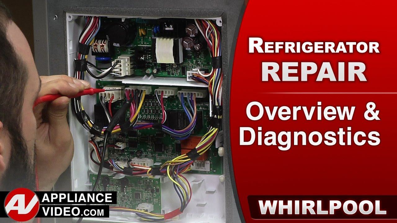Whirlpool Refrigerator - Overview & Diagnostics - Error codes - Self  troubleshooting