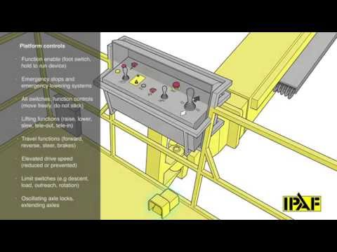 IPAF.org - Pre-start inspection: Boom lift (English)