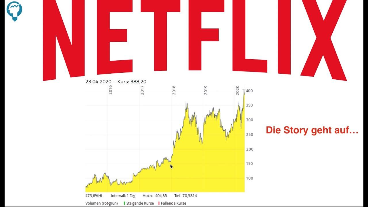 netflix aktie kaufen