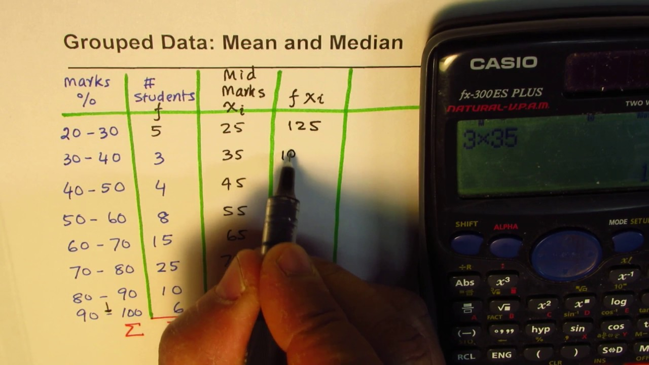 How To Calculate Mean And Median For Grouped Data