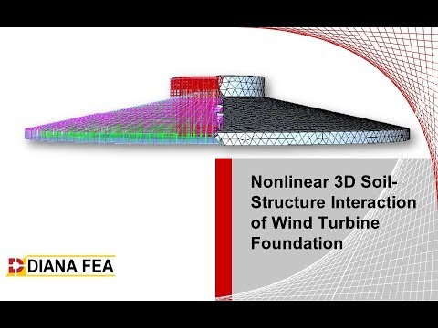 Nonlinear 3D Soil-Structure Interaction of a Wind Turbine Fo