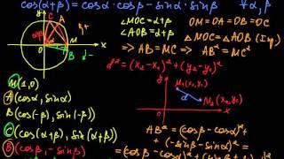 §141 Доказательство формулы сложения аргументов для косинуса