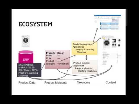 Creating Content Intelligence In The Enterprise Context (Stephanie Lemieux)