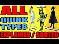 ALL Quirk Types of My Hero Academia EXPLAINED & CATEGORIZED