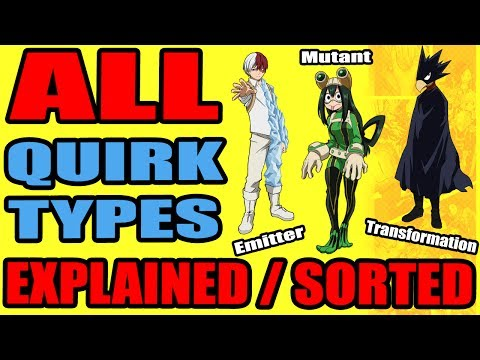 ALL Quirk Types of My Hero Academia EXPLAINED & CATEGORIZED - YouTube