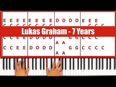 7 Years Lukas Graham Piano Tutorial – EASY