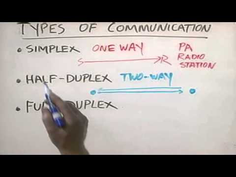 CHAPTER-4 TYPES OF COMMUNICATION ( Networking Basic).mp4