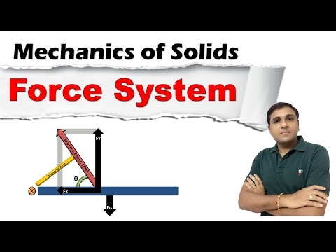 Force System I System of Forces I  Coplanar I Concurrent I Mechanics of Solids