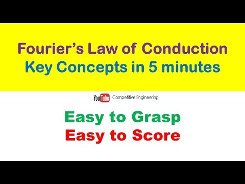 Fouriers law of Conduction Key concepts in 5 minutes|Heat Transfer|For Cracking GATE Easily