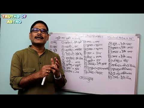 Repeat Medical Astrology Lesson 06, चिकित्सा