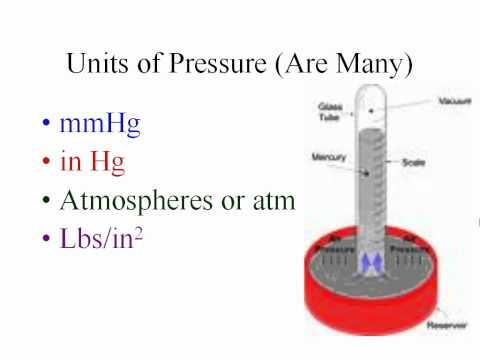 Pressure  Conversions Between Different Units of Pressure