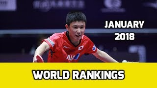 Tischtennis Weltrangliste | Januar 2018