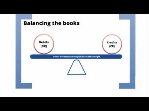QLTS School: Double-entry accounting (for Solicitors' Accounts)