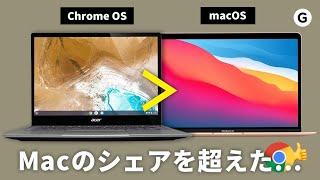【解説】クロームブックがMac超えなんて嘘だろ…。3万円でもサクサク動く「Chrome OS」って何なの?