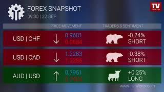 InstaForex tv news: Forex snapshot 09:30 (22.09.2017)