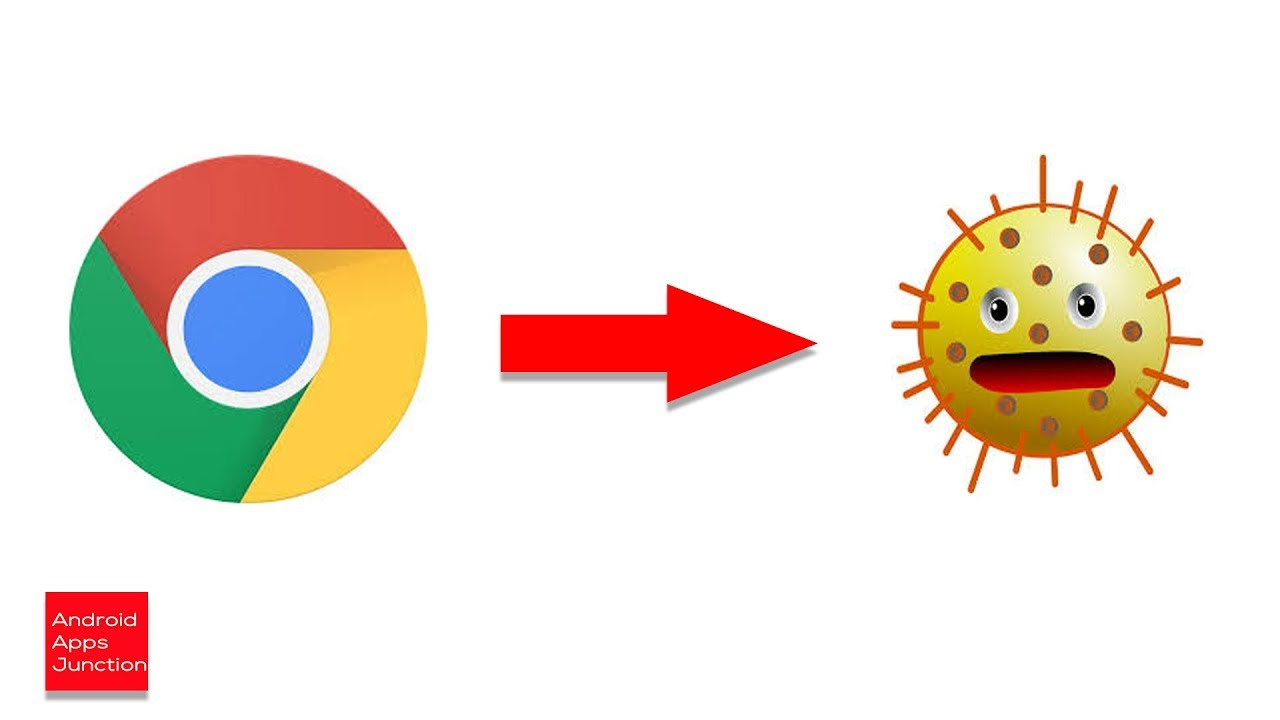Help ! Chrome opens up unwanted spam pages automatically in android