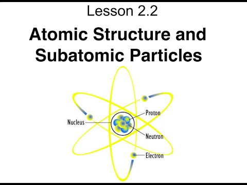 Lesson 2.2 - Atomic Structure & Subatomic Particles - YouTube