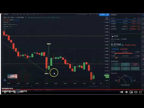STATISTICAL GRAPHS CRYPTOCURRENCY BITCOIN XRP AND OTHERS IN THE CRYPTO MARKET AND MONEY SPARK FLARE