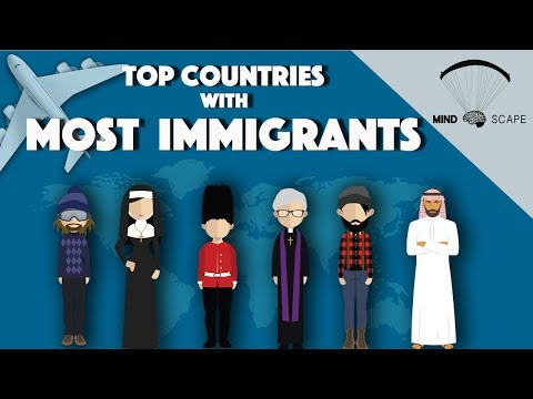 top countries with foreign born population