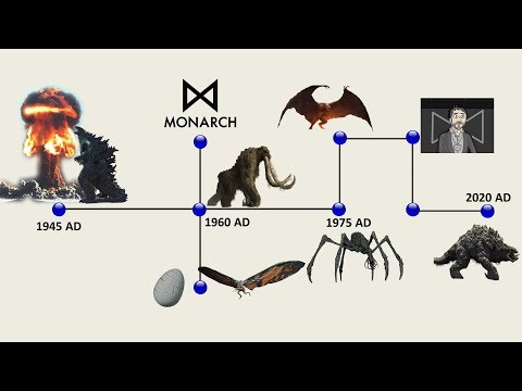 The Complete Monsterverse Timeline