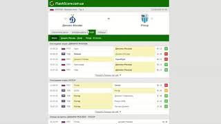 Динамо Москва Ротор Прогноз и обзор матч на футбол 15 августа 2020 Премьер лига Тур 2