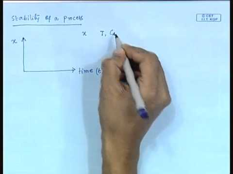 Mod-01 Lec-01 Lecture-01-Introduction to Process Control